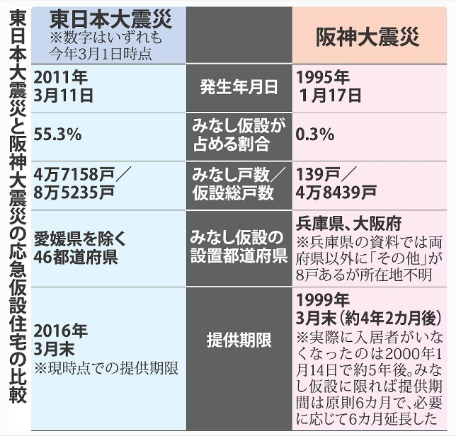 20150417mainichi